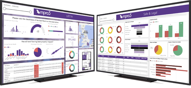 Why choose mpro5 for your Shift Management Software?
